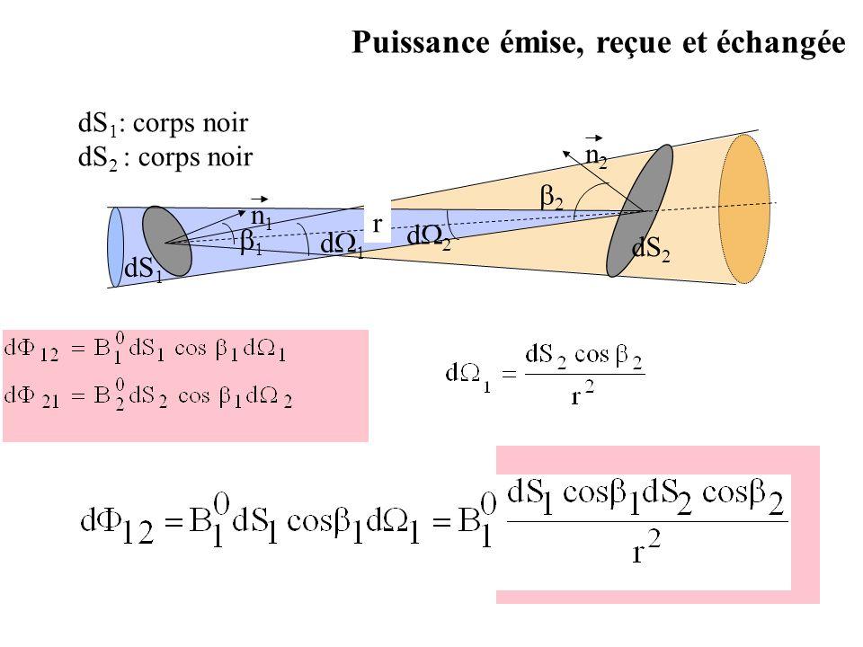 Si les deux surfaces néchangent quentre elles (Surfaces concentriques par exemple) En régime permanent cette quantité est celle qui quitte S1 et celle qui arrive sur S2 Echange entre surfaces grises