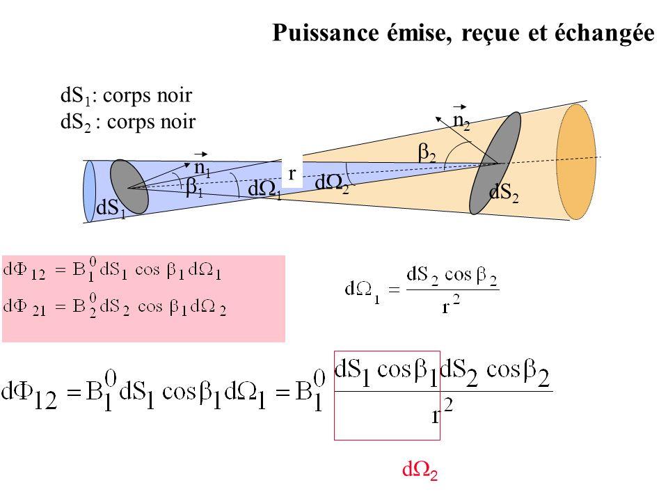 Représentation électrique des échanges de chaleurs Echange entre surfaces grises