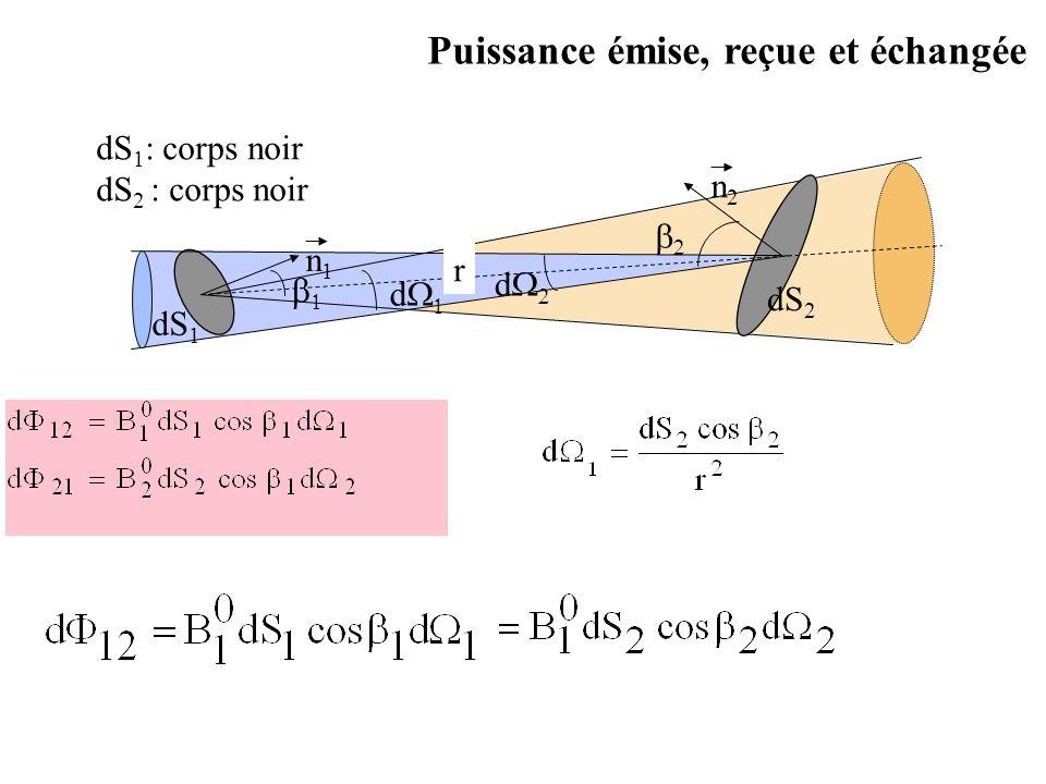 Facteurs de forme Cas dune enceinte fermée 1 2 3 n