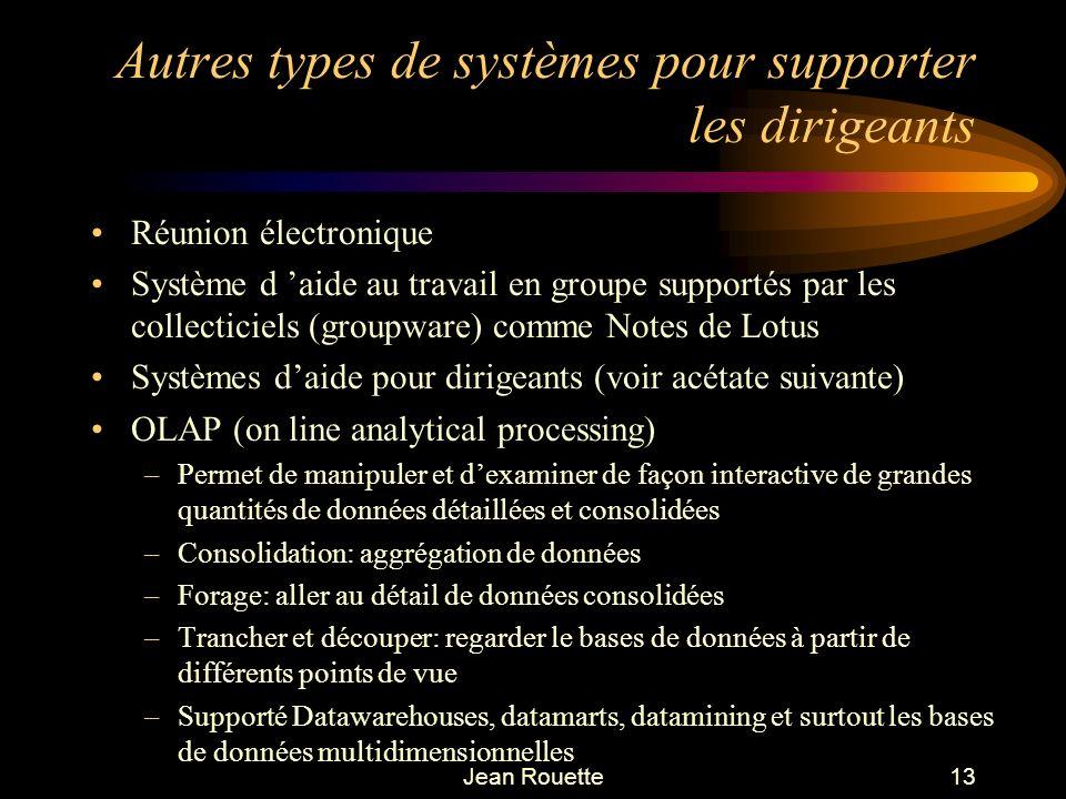 Jean Rouette13 Autres types de systèmes pour supporter les dirigeants Réunion électronique Système d aide au travail en groupe supportés par les colle