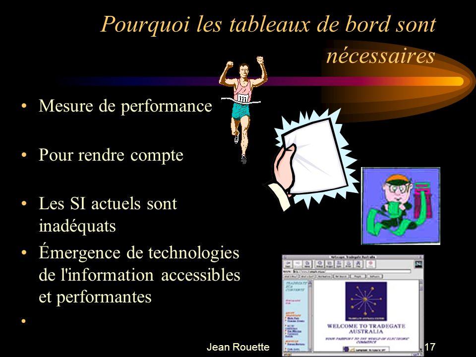 Jean Rouette17 Pourquoi les tableaux de bord sont nécessaires Mesure de performance Pour rendre compte Les SI actuels sont inadéquats Émergence de tec