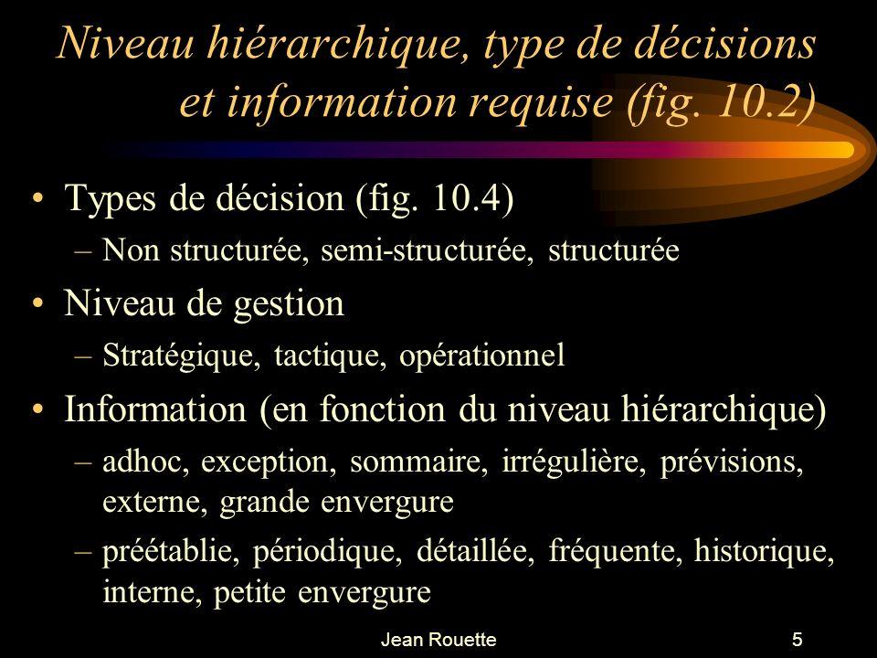 Jean Rouette5 Niveau hiérarchique, type de décisions et information requise (fig. 10.2) Types de décision (fig. 10.4) –Non structurée, semi-structurée