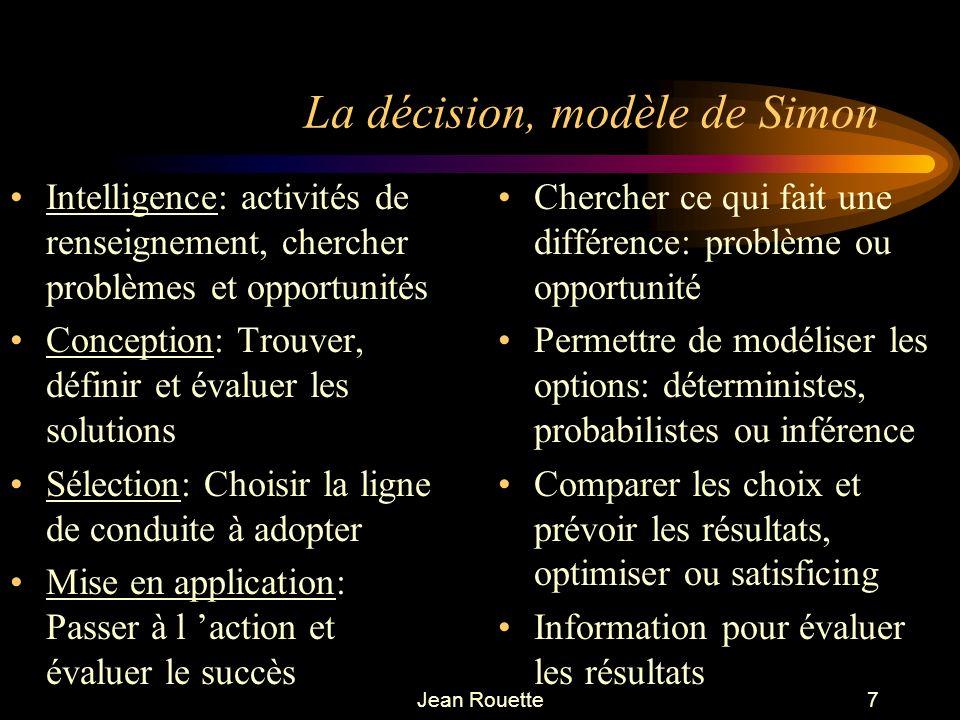 Jean Rouette7 La décision, modèle de Simon Intelligence: activités de renseignement, chercher problèmes et opportunités Conception: Trouver, définir e