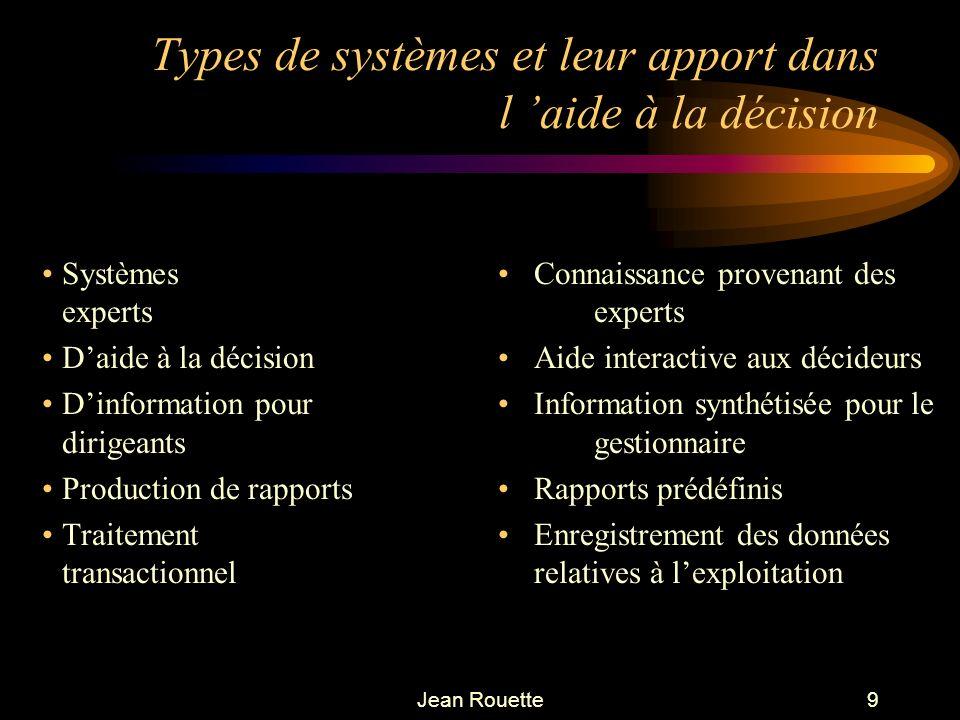 Jean Rouette9 Types de systèmes et leur apport dans l aide à la décision Systèmes experts Daide à la décision Dinformation pour dirigeants Production