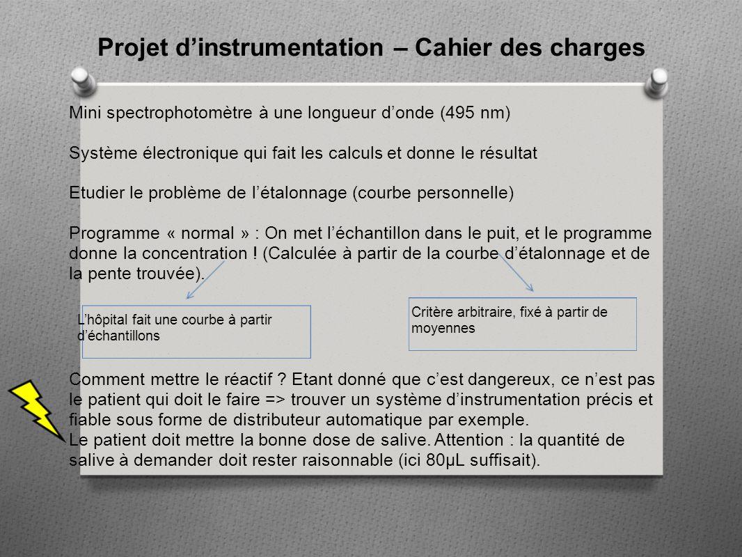 Projet dinstrumentation – Cahier des charges Mini spectrophotomètre à une longueur donde (495 nm) Système électronique qui fait les calculs et donne l