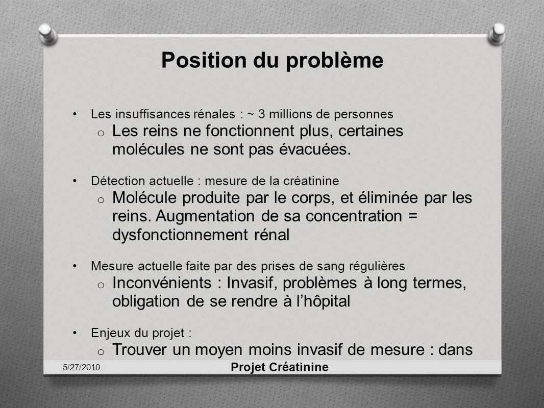 Position du problème Les insuffisances rénales : ~ 3 millions de personnes o Les reins ne fonctionnent plus, certaines molécules ne sont pas évacuées.