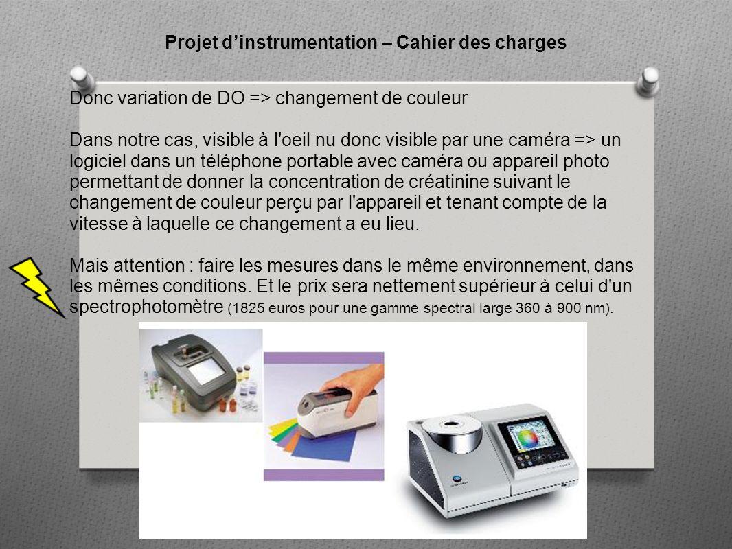 Projet dinstrumentation – Cahier des charges Donc variation de DO => changement de couleur Dans notre cas, visible à l'oeil nu donc visible par une ca