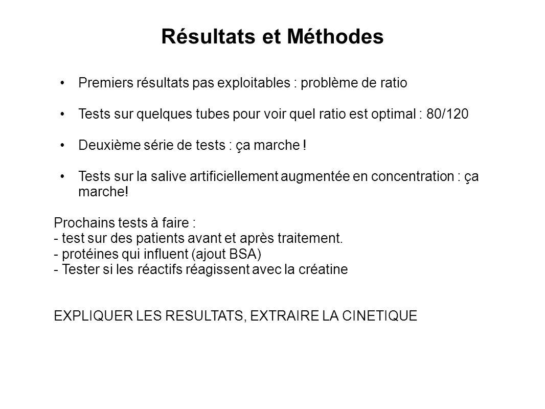 Résultats et Méthodes Premiers résultats pas exploitables : problème de ratio Tests sur quelques tubes pour voir quel ratio est optimal : 80/120 Deuxi