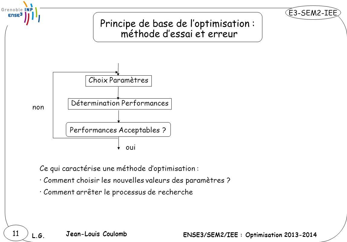 E3-SEM2-IEE ENSE3/SEM2/IEE : Optimisation 2013-2014 L.G. 11 Principe de base de loptimisation : méthode dessai et erreur Choix Paramètres Déterminatio