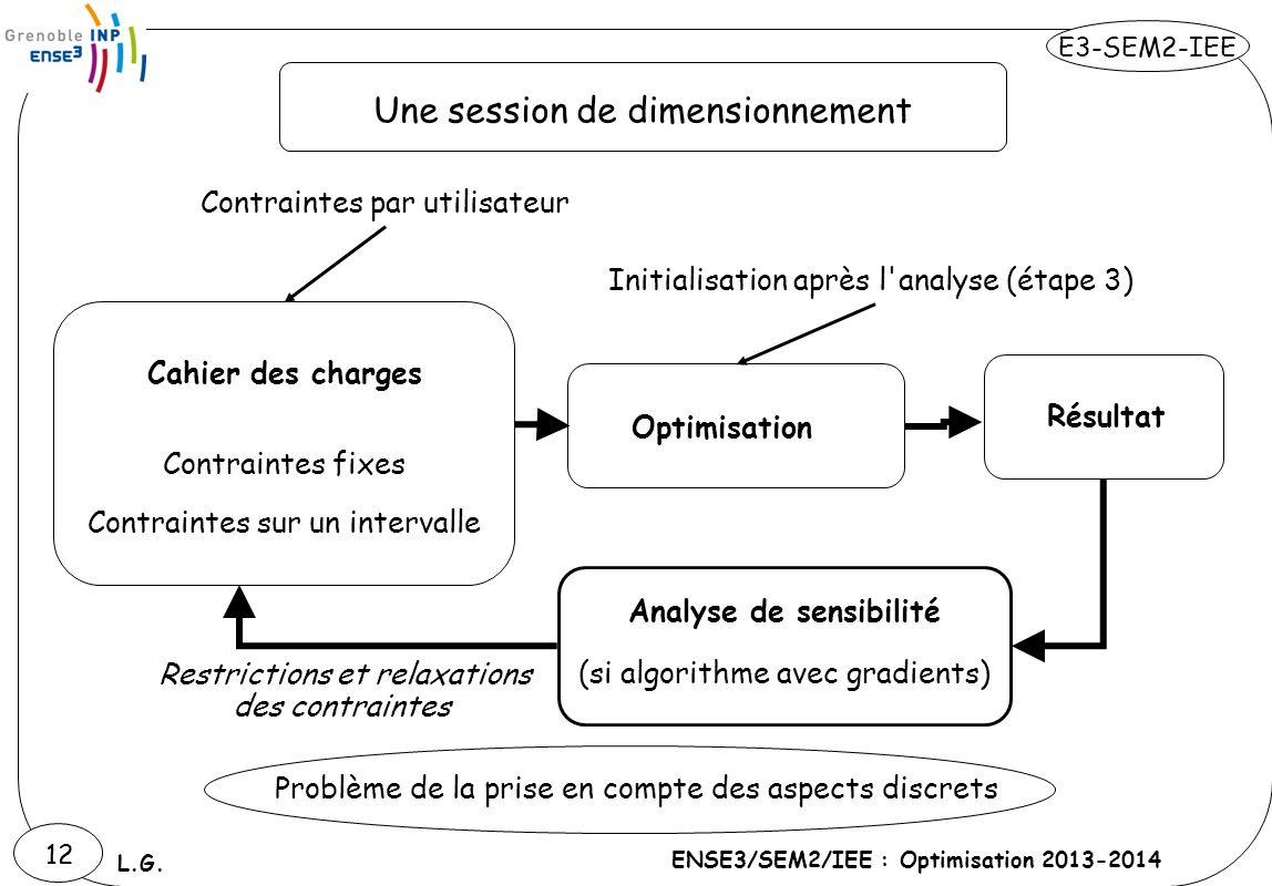 E3-SEM2-IEE ENSE3/SEM2/IEE : Optimisation 2013-2014 L.G. 12 Une session de dimensionnement Optimisation Résultat Contraintes par utilisateur Initialis