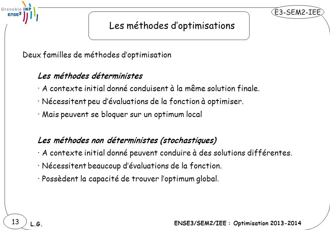 E3-SEM2-IEE ENSE3/SEM2/IEE : Optimisation 2013-2014 L.G. 13 Les méthodes doptimisations Deux familles de méthodes doptimisation Les méthodes détermini