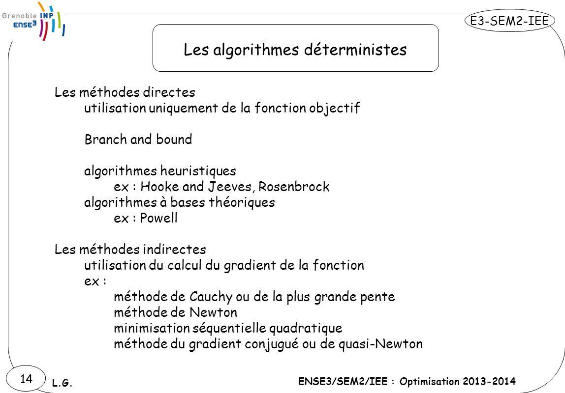 E3-SEM2-IEE ENSE3/SEM2/IEE : Optimisation 2013-2014 L.G. 14 Les algorithmes déterministes Les méthodes directes utilisation uniquement de la fonction
