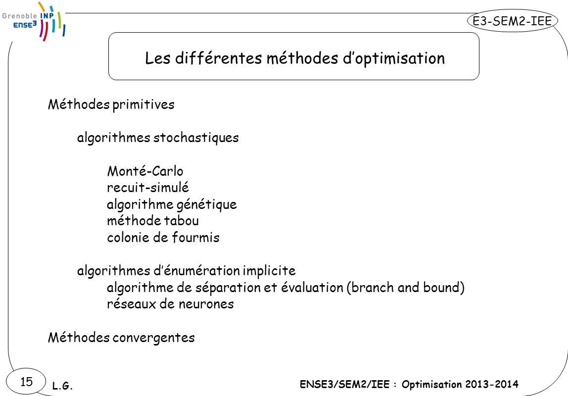 E3-SEM2-IEE ENSE3/SEM2/IEE : Optimisation 2013-2014 L.G. 15 Les différentes méthodes doptimisation Méthodes primitives algorithmes stochastiques Monté