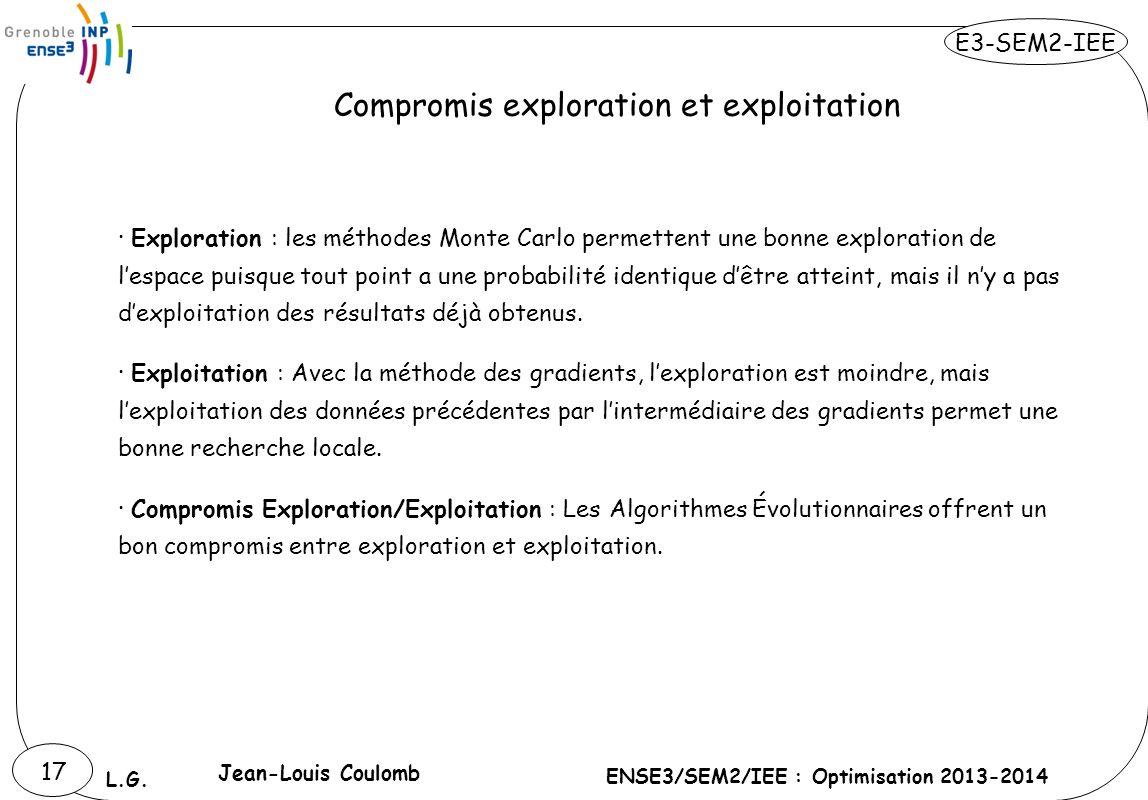 E3-SEM2-IEE ENSE3/SEM2/IEE : Optimisation 2013-2014 L.G. 17 · Exploration : les méthodes Monte Carlo permettent une bonne exploration de lespace puisq