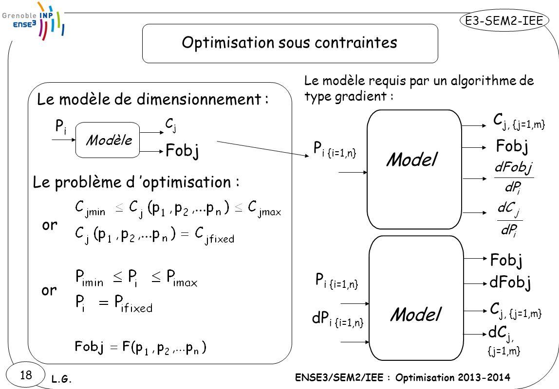 E3-SEM2-IEE ENSE3/SEM2/IEE : Optimisation 2013-2014 L.G. 18 Optimisation sous contraintes Le modèle requis par un algorithme de type gradient : P i {i