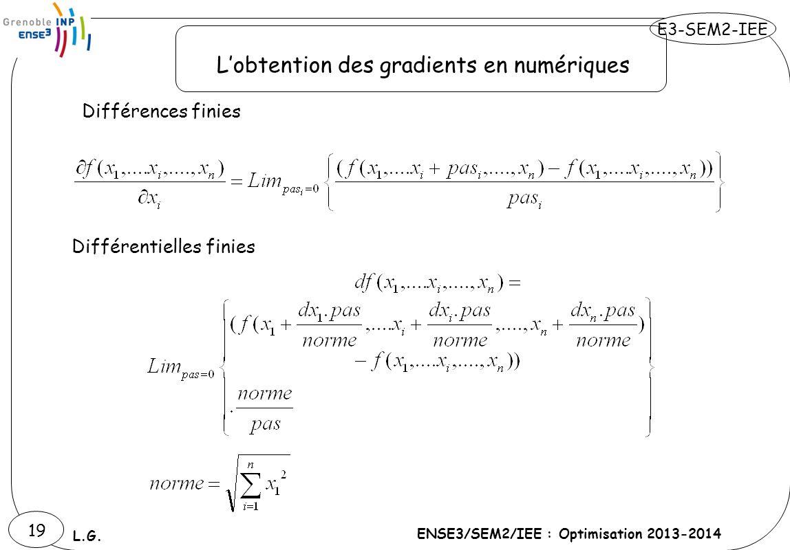 E3-SEM2-IEE ENSE3/SEM2/IEE : Optimisation 2013-2014 L.G. 19 Lobtention des gradients en numériques Différences finies Différentielles finies