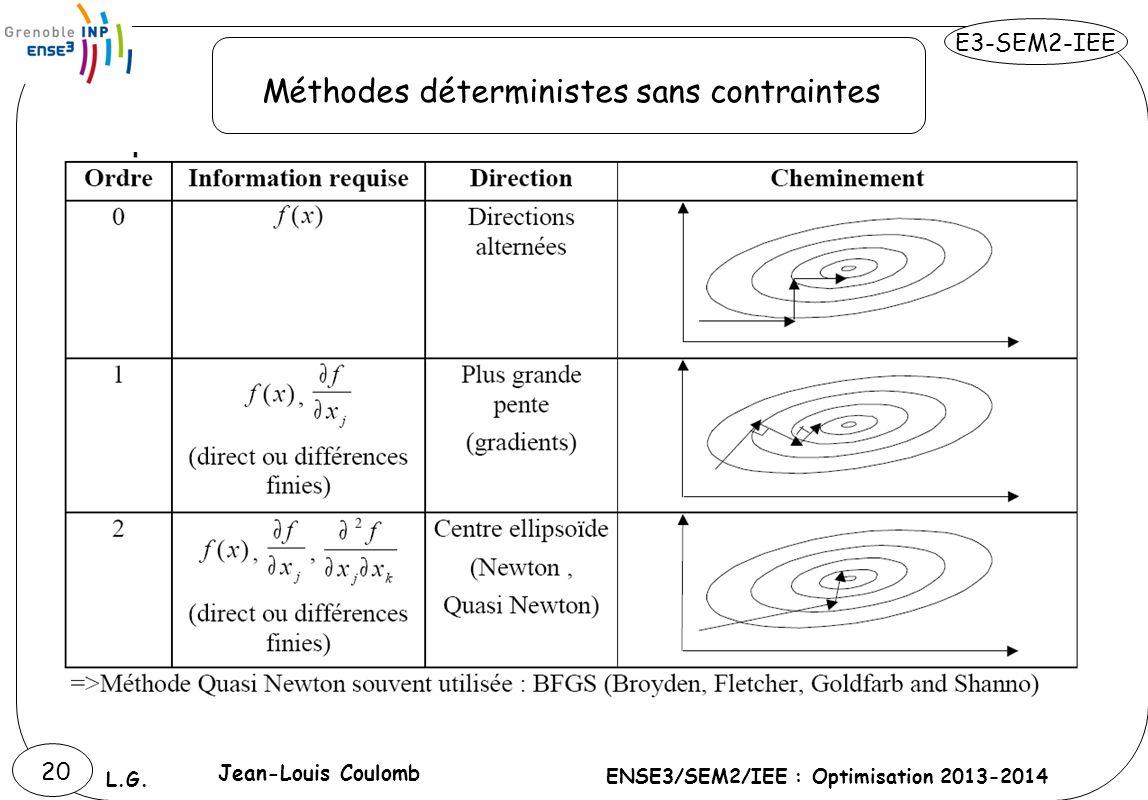 E3-SEM2-IEE ENSE3/SEM2/IEE : Optimisation 2013-2014 L.G. 20 Méthodes déterministes sans contraintes Jean-Louis Coulomb