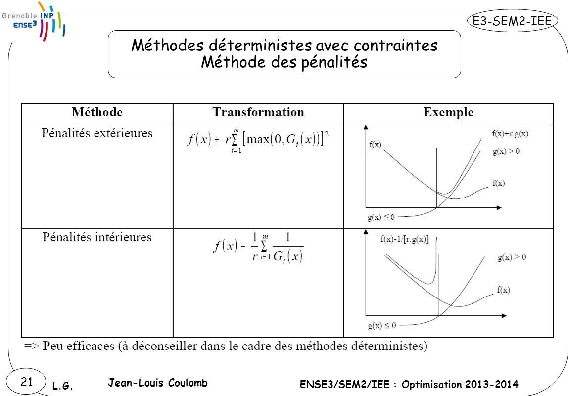 E3-SEM2-IEE ENSE3/SEM2/IEE : Optimisation 2013-2014 L.G. 21 Méthodes déterministes avec contraintes Méthode des pénalités Jean-Louis Coulomb