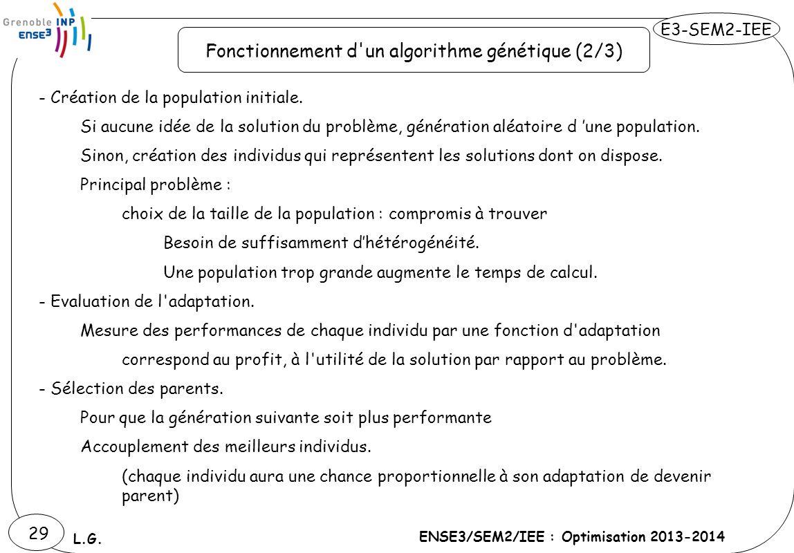 E3-SEM2-IEE ENSE3/SEM2/IEE : Optimisation 2013-2014 L.G. 29 - Création de la population initiale. Si aucune idée de la solution du problème, génératio
