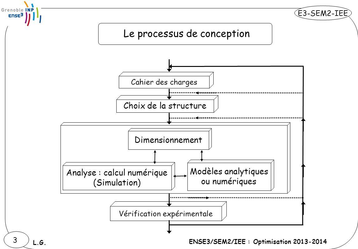 E3-SEM2-IEE ENSE3/SEM2/IEE : Optimisation 2013-2014 L.G. 3 Le processus de conception Vérification expérimentale Analyse : calcul numérique (Simulatio