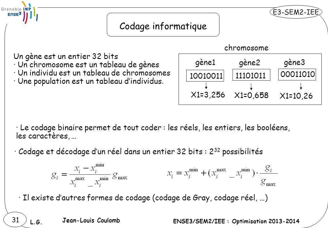 E3-SEM2-IEE ENSE3/SEM2/IEE : Optimisation 2013-2014 L.G. 31 Codage informatique · Codage et décodage dun réel dans un entier 32 bits : 2 32 possibilit