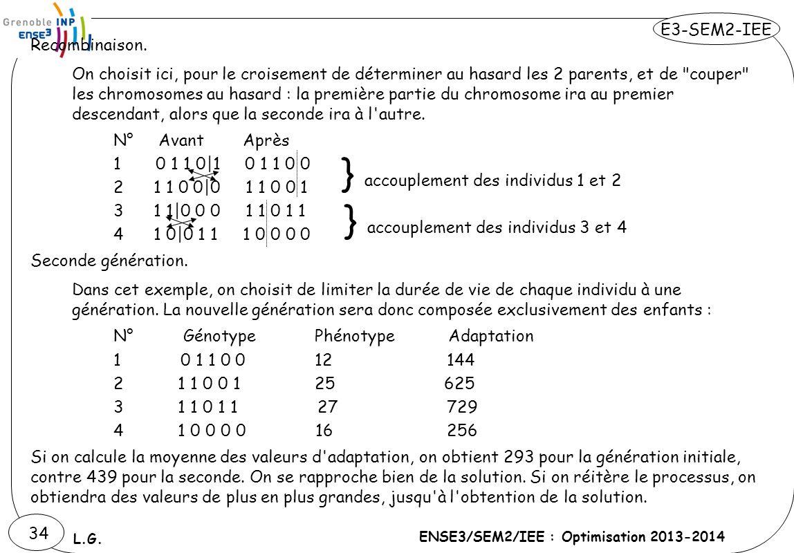 E3-SEM2-IEE ENSE3/SEM2/IEE : Optimisation 2013-2014 L.G. 34 Recombinaison. On choisit ici, pour le croisement de déterminer au hasard les 2 parents, e