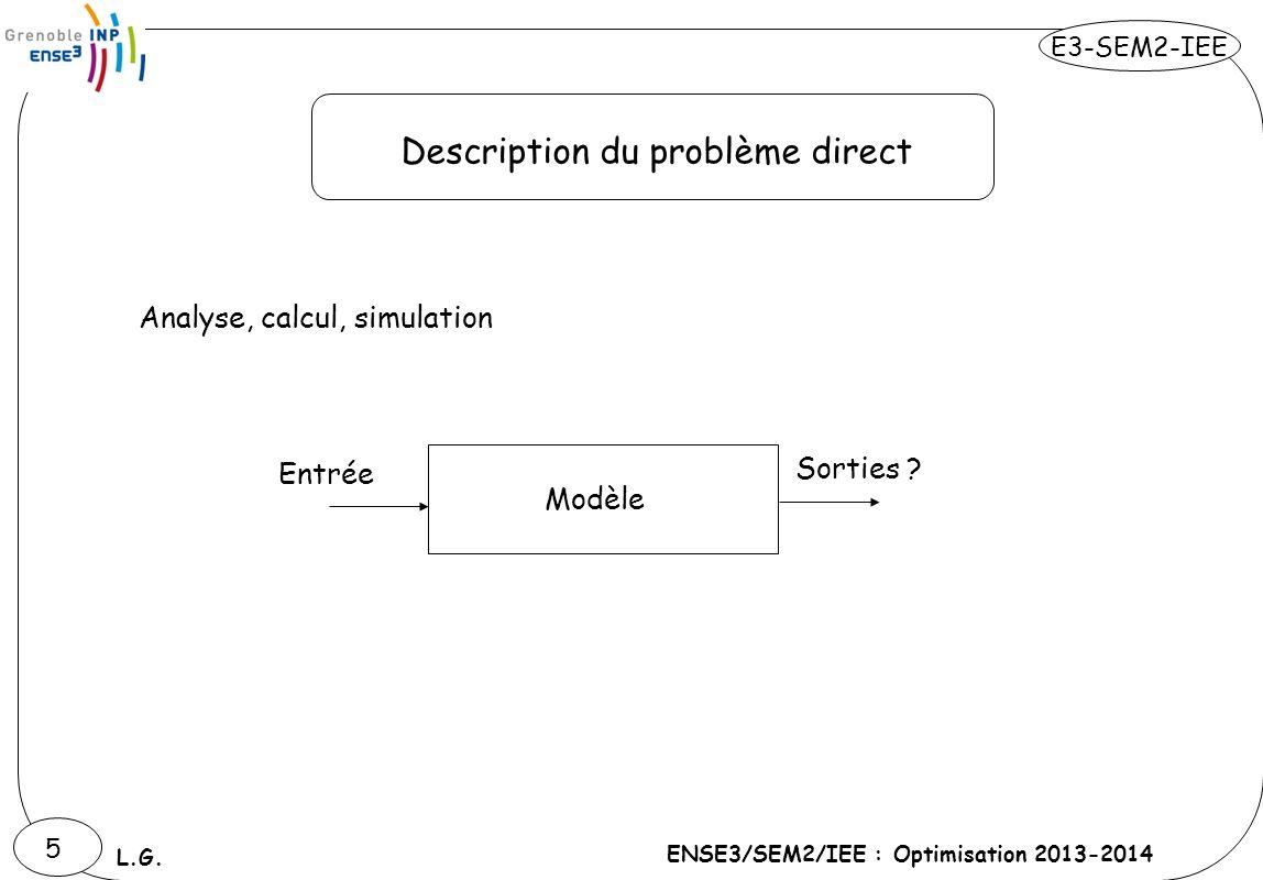 E3-SEM2-IEE ENSE3/SEM2/IEE : Optimisation 2013-2014 L.G. 5 Description du problème direct Analyse, calcul, simulation Modèle Sorties ? Entrée