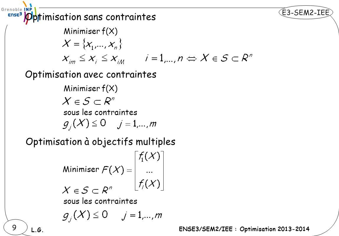 E3-SEM2-IEE ENSE3/SEM2/IEE : Optimisation 2013-2014 L.G. 40 Jean-Louis Coulomb