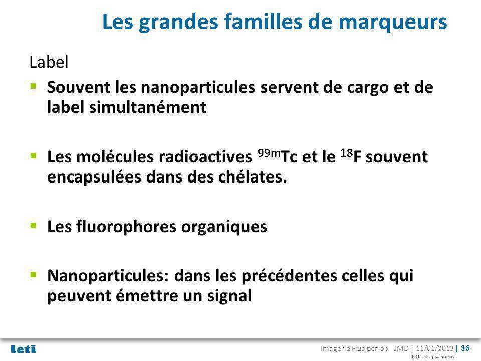 © CEA. All rights reserved Imagerie Fluo per-op JMD | 11/01/2013 | 36 Les grandes familles de marqueurs Label Souvent les nanoparticules servent de ca