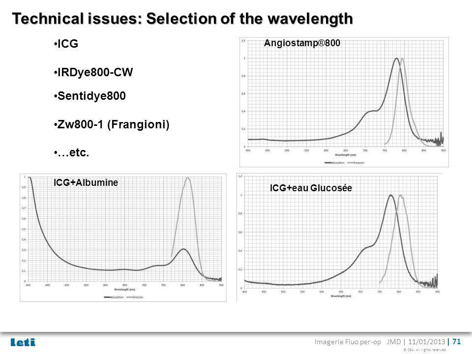 © CEA. All rights reserved Imagerie Fluo per-op JMD | 11/01/2013 | 71 Technical issues: Selection of the wavelength ICG IRDye800-CW Sentidye800 Zw800-