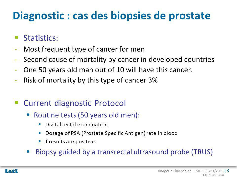 © CEA. All rights reserved Imagerie Fluo per-op JMD | 11/01/2013 | 9 Diagnostic : cas des biopsies de prostate Statistics: -Most frequent type of canc
