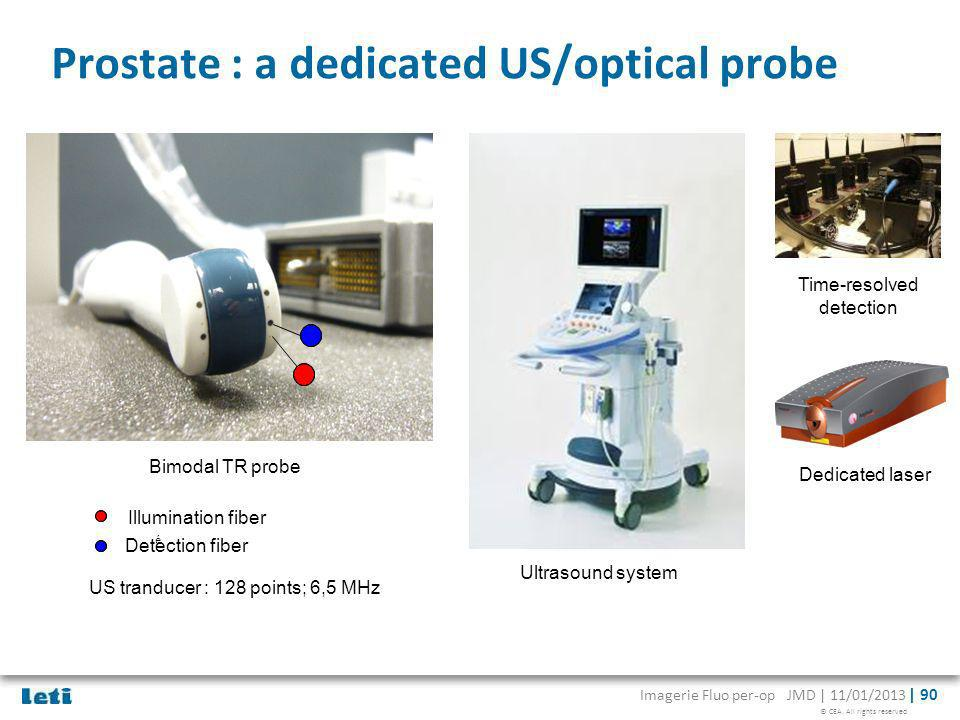 © CEA. All rights reserved Imagerie Fluo per-op JMD | 11/01/2013 | 90 Prostate : a dedicated US/optical probe Illumination fiber é Detection fiber US