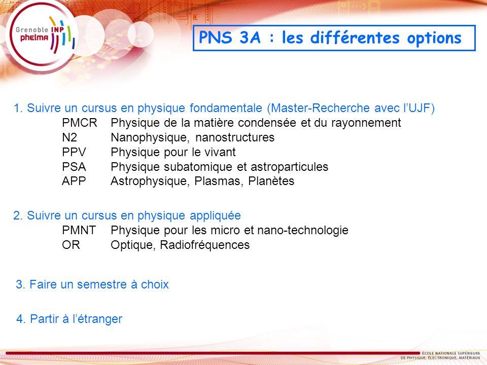 PNS 3A : les différentes options 1. Suivre un cursus en physique fondamentale (Master-Recherche avec lUJF) PMCRPhysique de la matière condensée et du