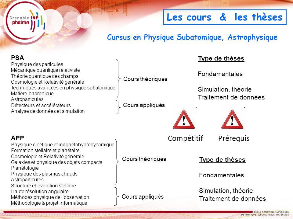 Cursus en Physique Subatomique, Astrophysique Les cours & les thèses PSA Physique des particules Mécanique quantique relativiste Théorie quantique des