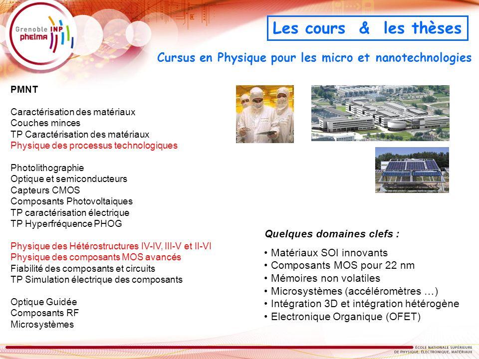 Cursus en Physique pour les micro et nanotechnologies PMNT Caractérisation des matériaux Couches minces TP Caractérisation des matériaux Physique des