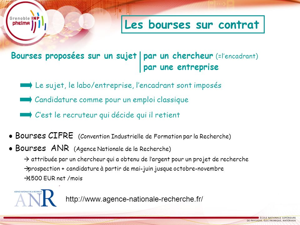 Bourses CIFRE (Convention Industrielle de Formation par la Recherche) Bourses ANR (Agence Nationale de la Recherche) attribuée par un chercheur qui a