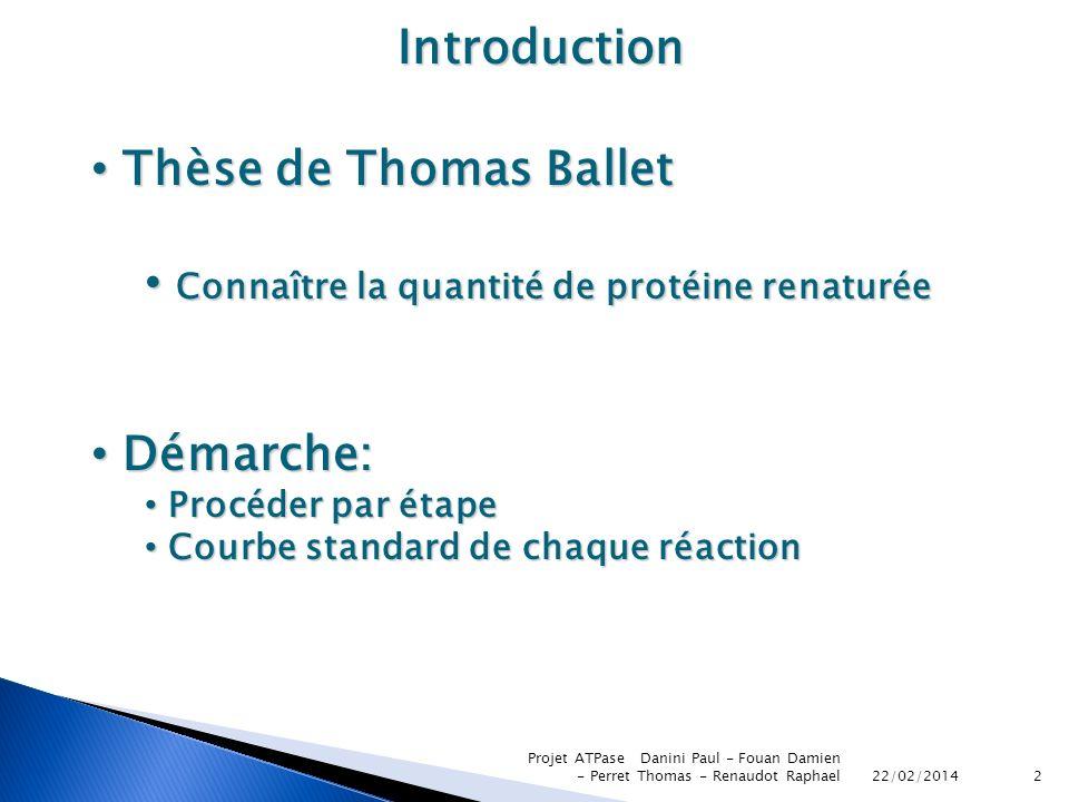 22/02/2014 Projet ATPase Danini Paul - Fouan Damien - Perret Thomas - Renaudot Raphael2 Introduction Thèse de Thomas Ballet Thèse de Thomas Ballet Con