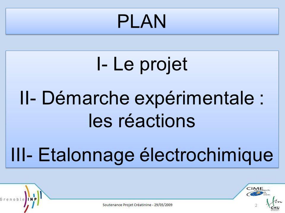 23 Conclusion générale Réactions 2 & 3 vérifiées => Réaction 1 à vérifier Echec courbe étalon: Montage, cinétique H +, capacité tampon Frustration : pas de dosage de la créatinine dans de la salive Perspectives : Cinétique H + sur Pt (pH=8) => CE plus grande.