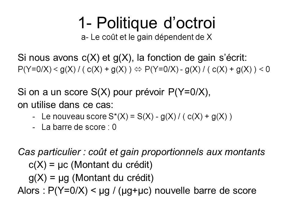 1- Politique doctroi b- Le gain dépend du nombre de dossiers Exemple avec des coûts fixes à amortir: g = marge variable – coûts fixes à amortir sur tous les dossiers g = g0 – C0 / N avec - g0 la marge variable - C0 les coûts fixes - N le nombre de dossiers La fonction de gain devient: P(Y=0/X) < (g0 – C0/N) / ( c + g0 – C0/N ) Si on a un score S(X) pour prévoir P(Y=0/X): N = Somme sur i ( 1l { S (Xi) < (g0 – C0/N) / ( c + g0 – C0/N ) } ) avec i les individus Difficultés: -N est difficile à déterminer pour fixer la barre de score sachant que la barre de score influe sur le volume de production, => Nécessité davoir une bonne prévision de la production et de simuler.