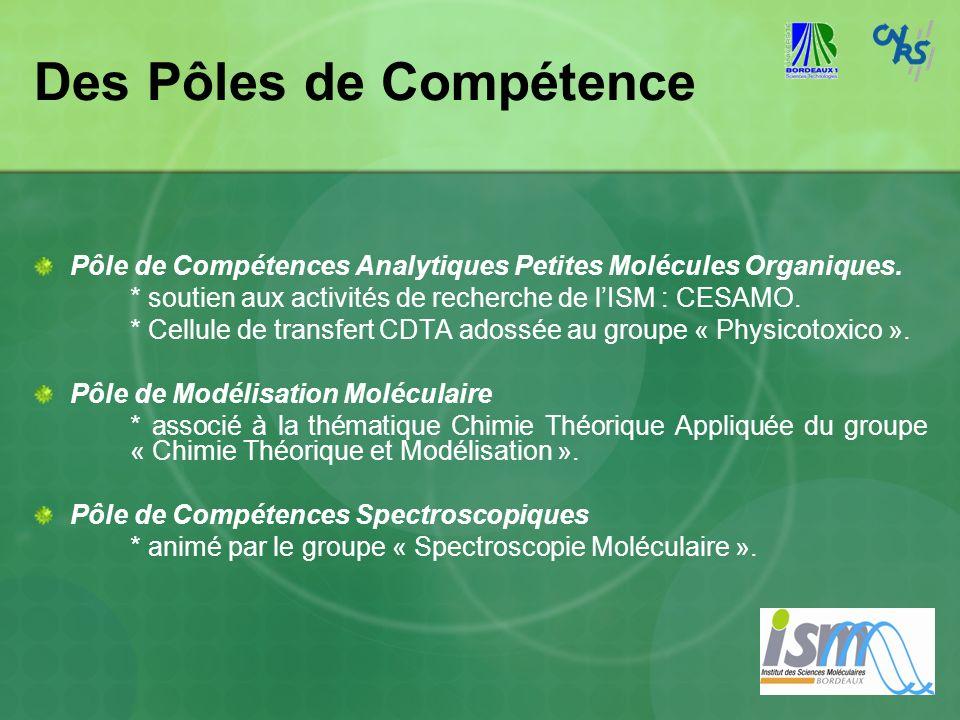 Des Pôles de Compétence Pôle de Compétences Analytiques Petites Molécules Organiques. * soutien aux activités de recherche de lISM : CESAMO. * Cellule