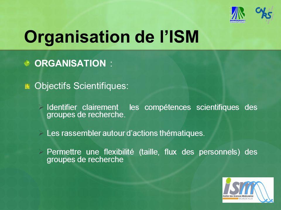 Organisation de lISM ORGANISATION : Objectifs Scientifiques: Identifier clairement les compétences scientifiques des groupes de recherche. Les rassemb