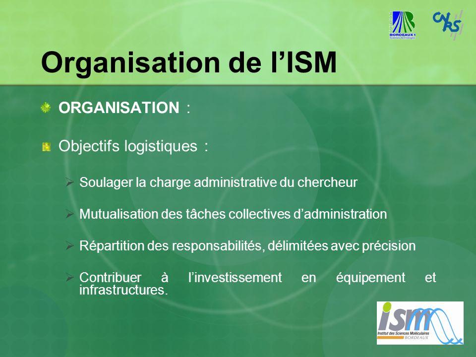 Organisation de lISM ORGANISATION : Objectifs logistiques : Soulager la charge administrative du chercheur Mutualisation des tâches collectives dadministration Répartition des responsabilités, délimitées avec précision Contribuer à linvestissement en équipement et infrastructures.
