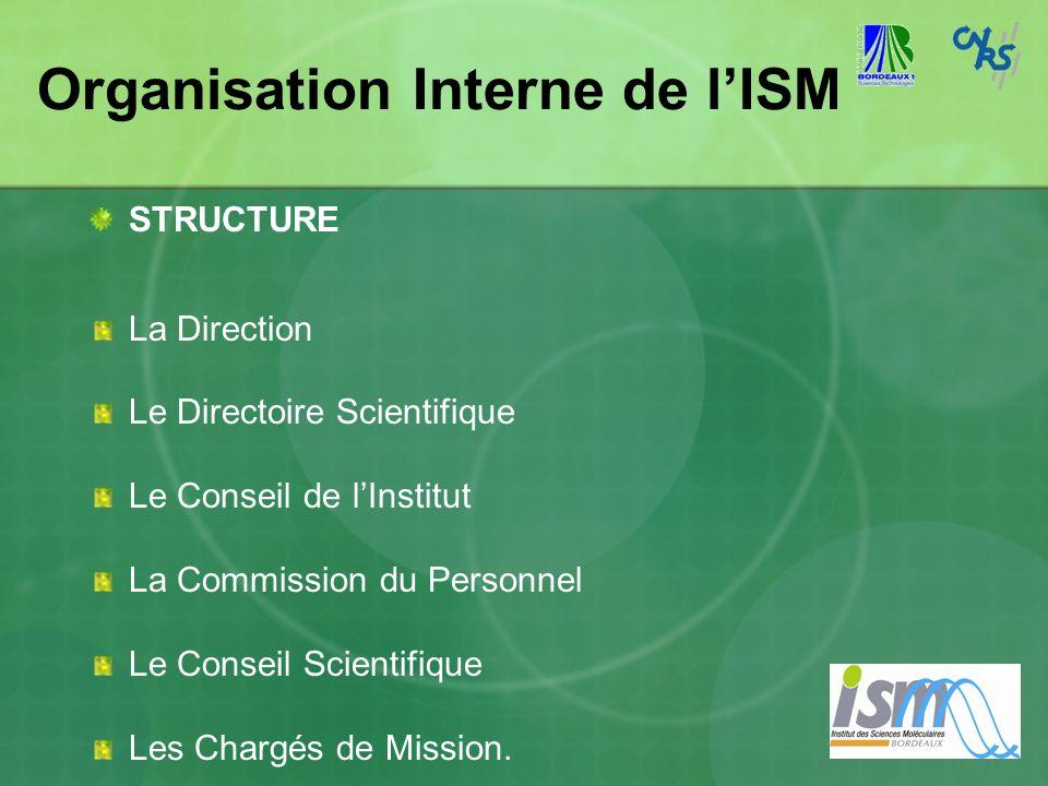 Organisation Interne de lISM STRUCTURE La Direction Le Directoire Scientifique Le Conseil de lInstitut La Commission du Personnel Le Conseil Scientifi