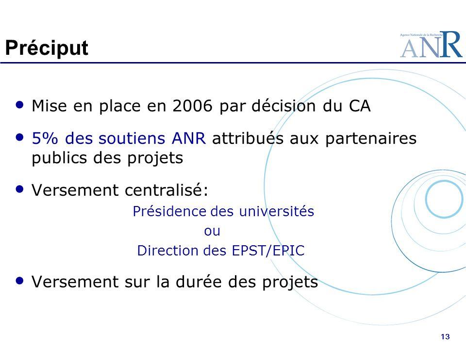 13 Préciput Mise en place en 2006 par décision du CA 5% des soutiens ANR attribués aux partenaires publics des projets Versement centralisé: Présidenc