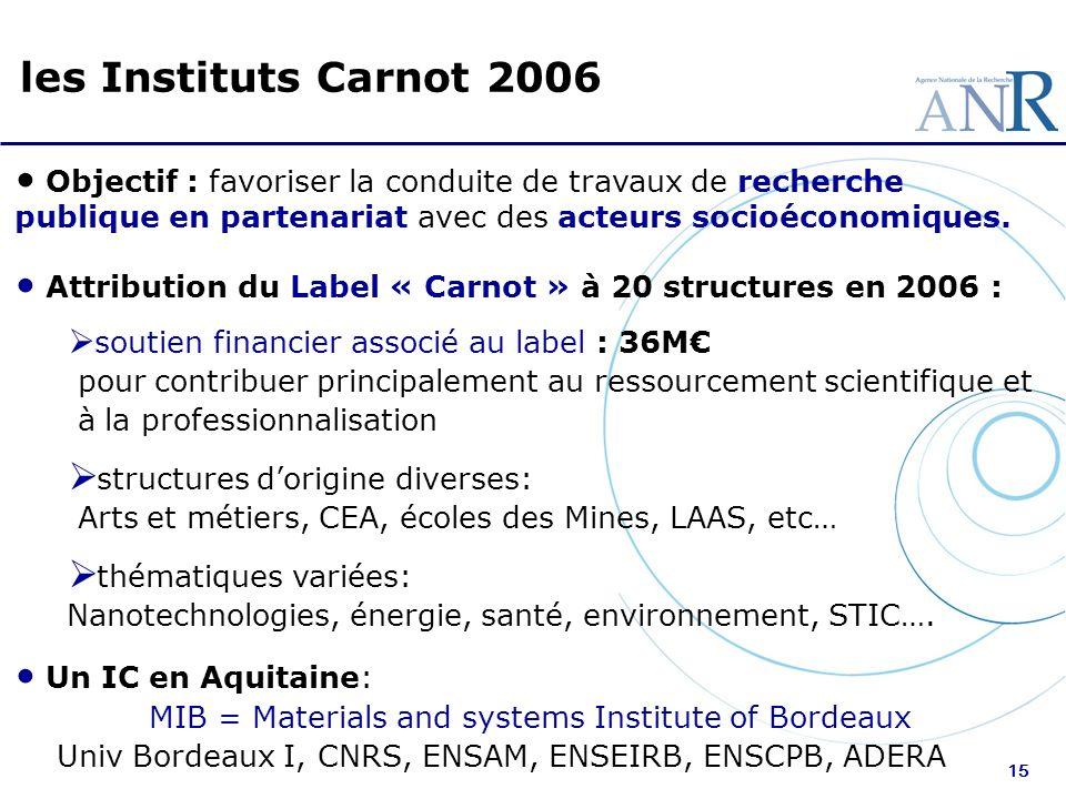 15 Objectif : favoriser la conduite de travaux de recherche publique en partenariat avec des acteurs socioéconomiques. Attribution du Label « Carnot »