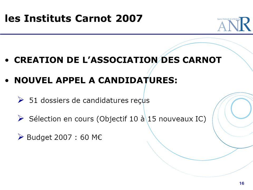 16 CREATION DE LASSOCIATION DES CARNOT NOUVEL APPEL A CANDIDATURES: 51 dossiers de candidatures reçus Sélection en cours (Objectif 10 à 15 nouveaux IC