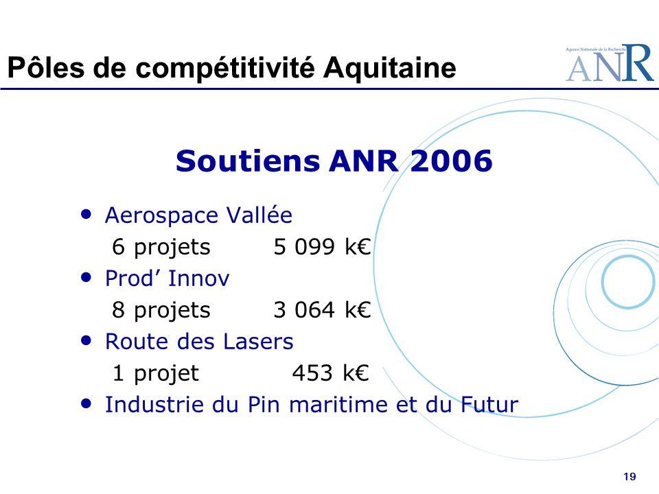 19 Pôles de compétitivité Aquitaine Soutiens ANR 2006 Aerospace Vallée 6 projets 5 099 k Prod Innov 8 projets 3 064 k Route des Lasers 1 projet 453 k