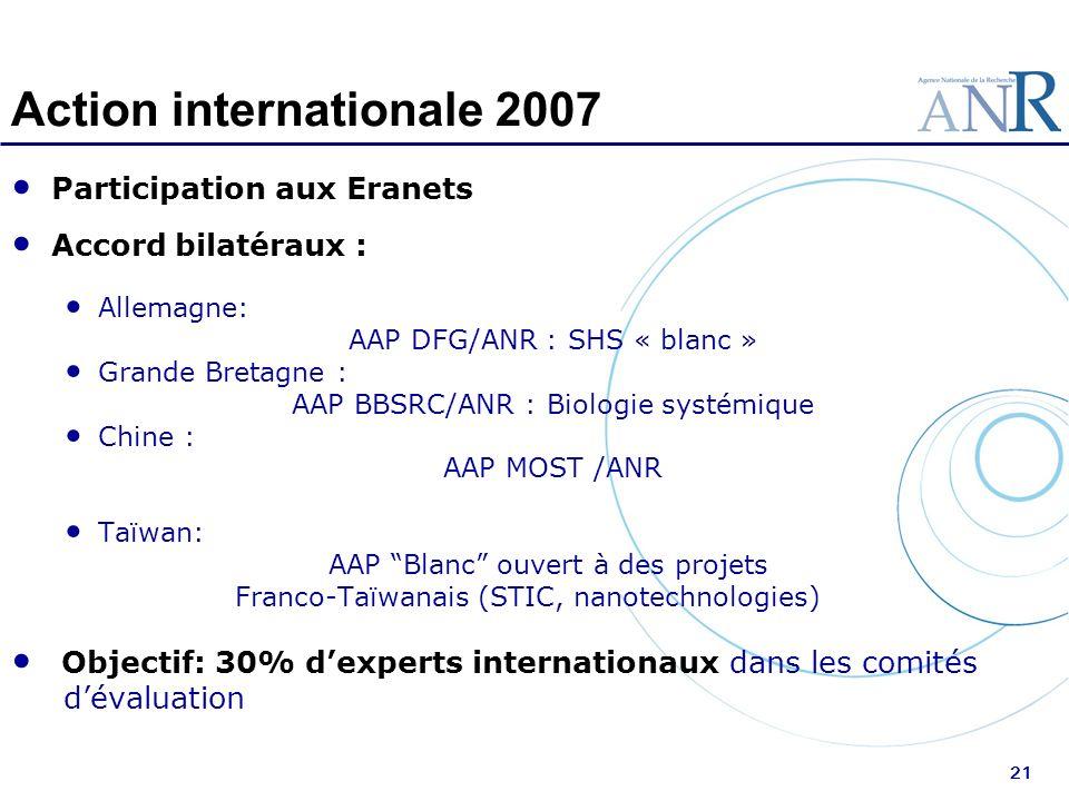 21 Action internationale 2007 Participation aux Eranets Accord bilatéraux : Allemagne: AAP DFG/ANR : SHS « blanc » Grande Bretagne : AAP BBSRC/ANR : B