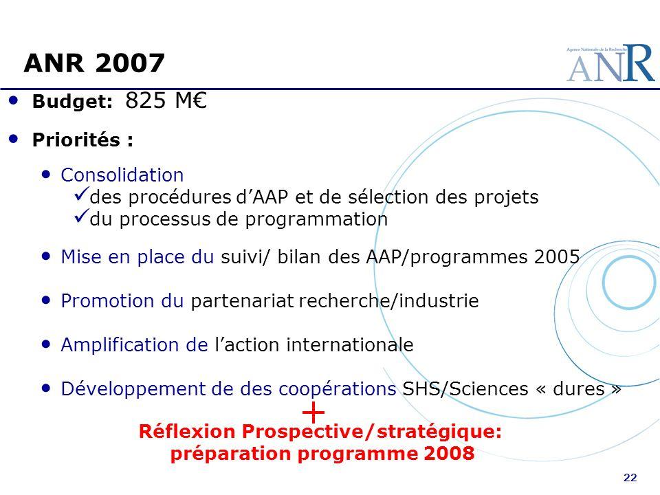 22 ANR 2007 Budget: 825 M Priorités : Consolidation des procédures dAAP et de sélection des projets du processus de programmation Mise en place du sui