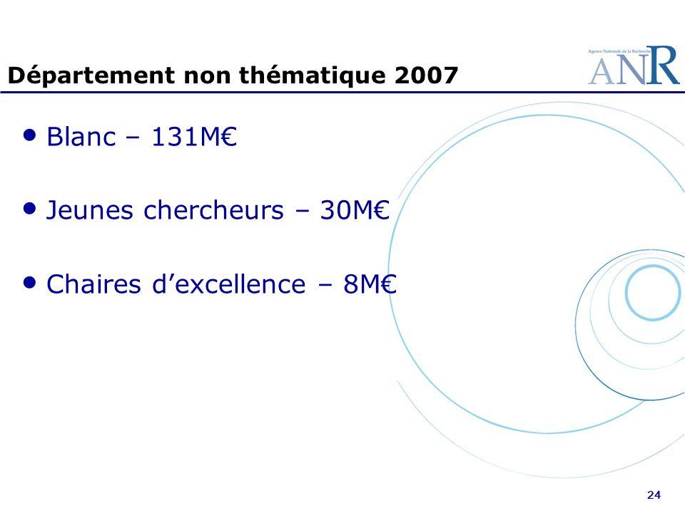 24 Département non thématique 2007 Blanc – 131M Jeunes chercheurs – 30M Chaires dexcellence – 8M